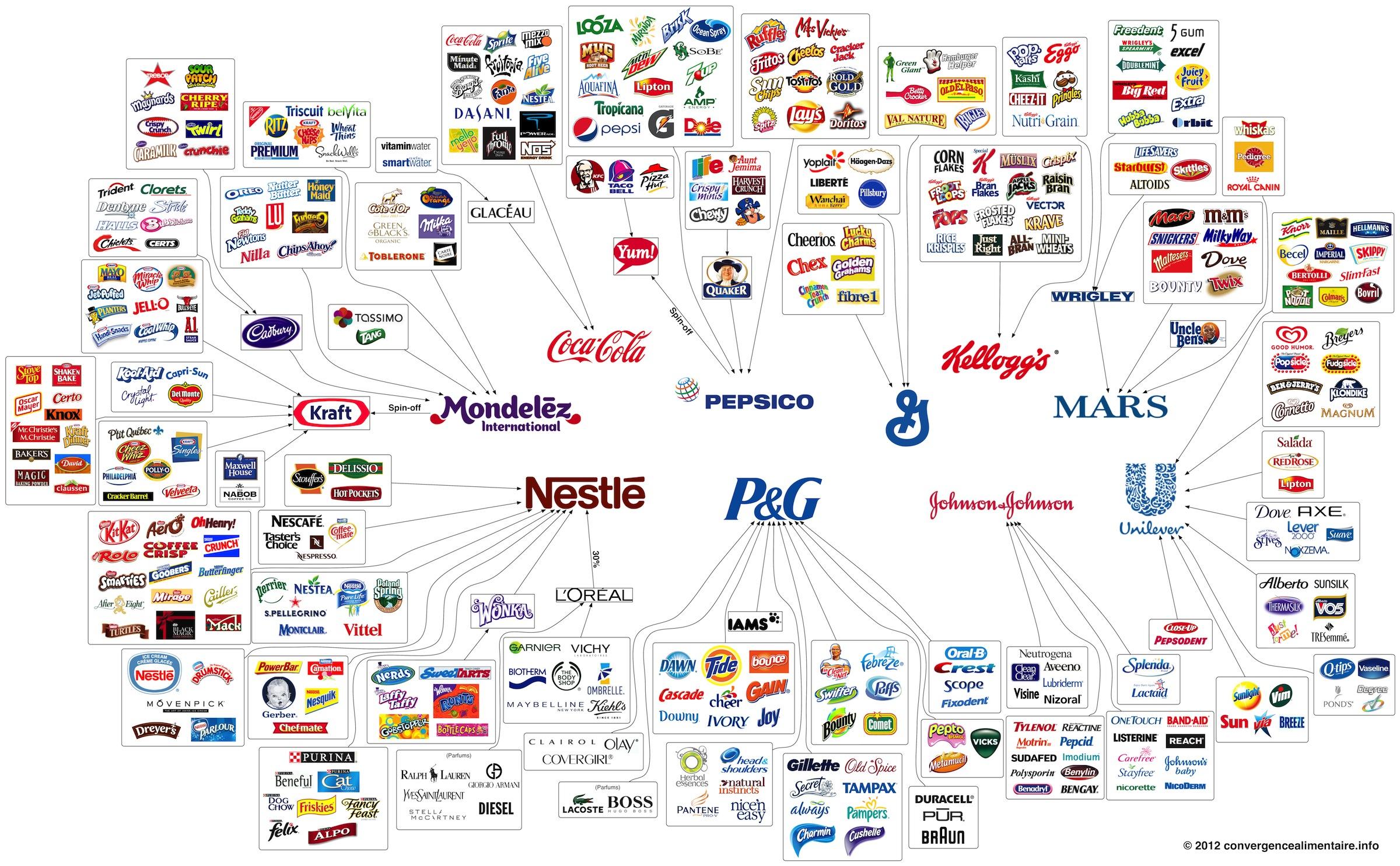 Die Marken des Bösen